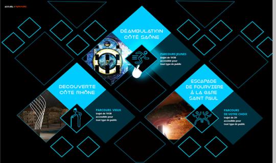 Page d'exemple de parcours découvertes des installations